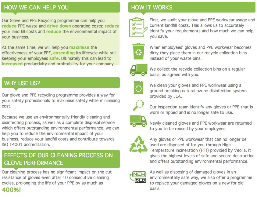 How we can help you tackle PPE waste